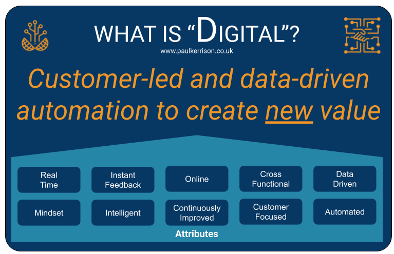 What is Digital? Customer-led and data-driven automation to create new value.